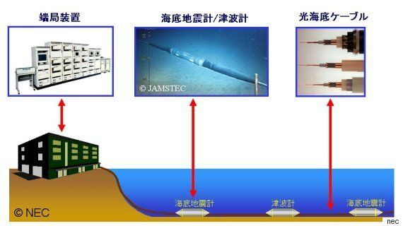 「強い揺れに備えてください」緊急地震速報を伝えるとき、海底では何が起きている?