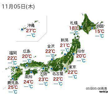 気を付けて!朝晩と日中の気温差