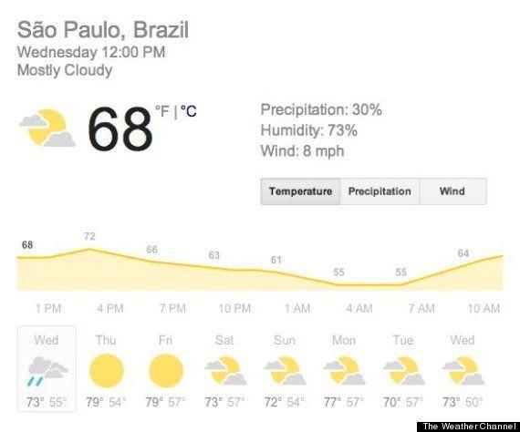 ワールドカップでブラジルに行った時、誤解されないように気をつけたい17のポイント