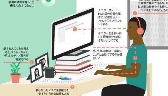 仕事の能率や創造力を高める、デスクまわりの整え方(インフォグラフィック)