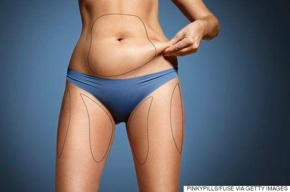 20代女性の95%、自分の身体に後ろめたさを感じていた(調査結果)