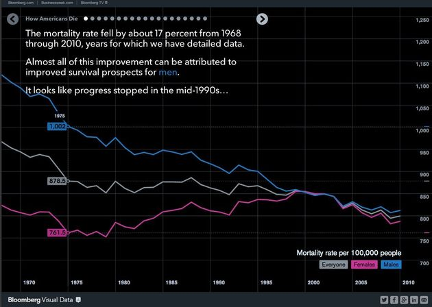 データジャーナリズム最新事例とこれからの民主主義 MITメディアラボ所長・伊藤穰一氏が語る【全文】