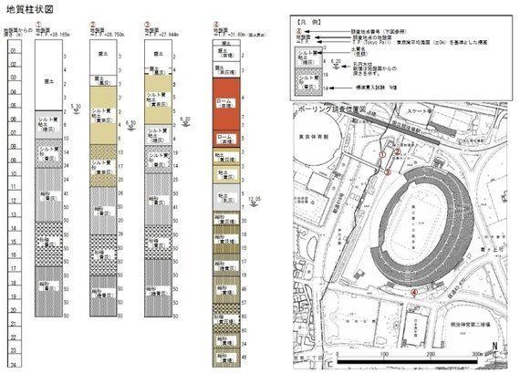 新国立競技場の基本設計が終わらない理由3