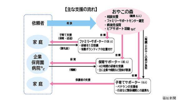 頼りにされる子育て支援拠点 宮崎県延岡市の保育所が共同運営