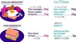 加工肉に発がん性、WHOが発表 1日どれくらいなら食べていいの?(画像)