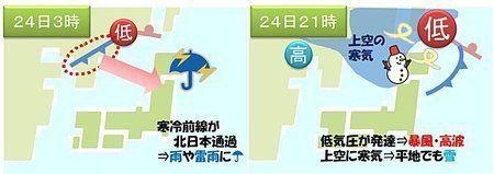 関東から九州は秋晴れするも、北日本は天気が崩れる見込み