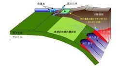 南海トラフから高温を経験した水検出、地殻構造を探る手がかりに