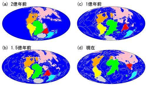 大陸移動の原動力はマントル対流を実証