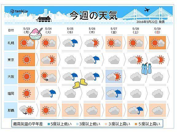 北海道が暑いわけ 23日以降に注意するポイントは?