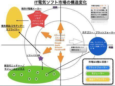 日本企業最大の課題/どうすれば第二の盛田昭夫を生み出せるのか