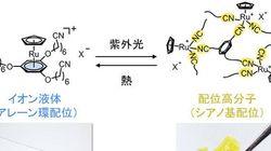 「光を当てると固体に、加熱すると液体に戻る新物質」を神戸大学が開発 期待される用途は?