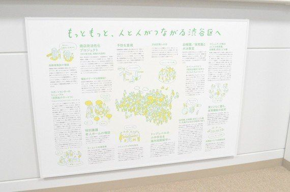 「シティプライドのある街にしたい」ソーシャルプロデューサー兼渋谷区長長谷部健氏の挑戦