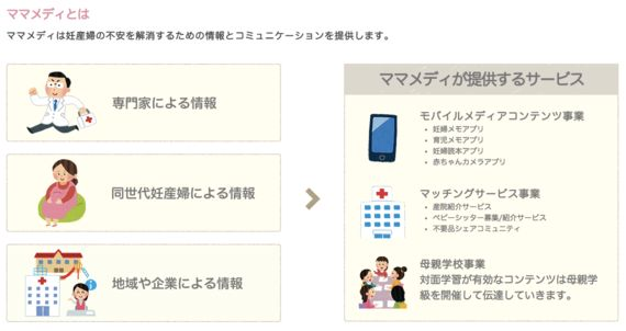 【赤ちゃんにやさしい国へ】スマートフォンはママたちを解放する武器だ〜ママメディという新しい活動〜
