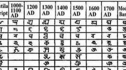 ベンガル語の形成過程について