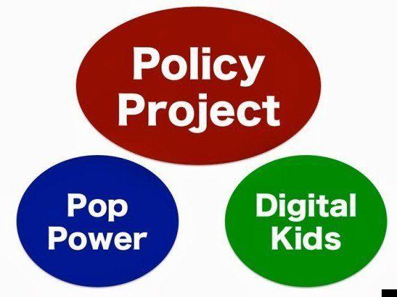ポリシープロジェクトの解説-1:概要
