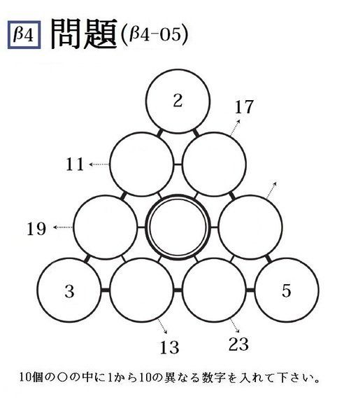 三角パズルに挑戦! 第27回(2015年第5回)