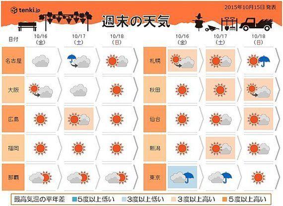 【週末の天気】全線の影響で天気が崩れる所も 全国的な秋晴れにならず
