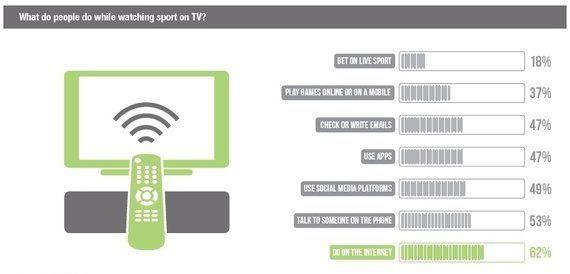 世界のスポーツ放送業界に訪れた避けられない大きな変化