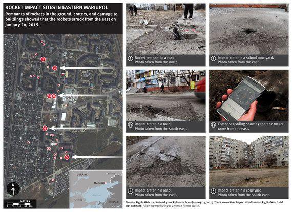 ウクライナ:増える一般市民の死者数 人口密集地域における無誘導ロケット弾の不法攻撃で