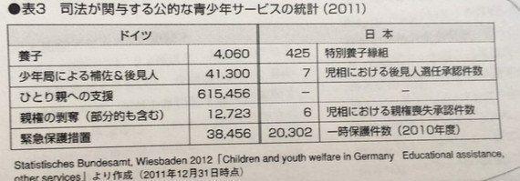 施設養護は、あくまで限定的。「乳児院」の廃止を実現した国・ドイツ