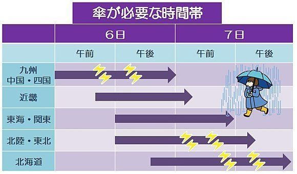 5月6日から7日にかけて日本列島を前線が通過 各地の雨の時間帯は?