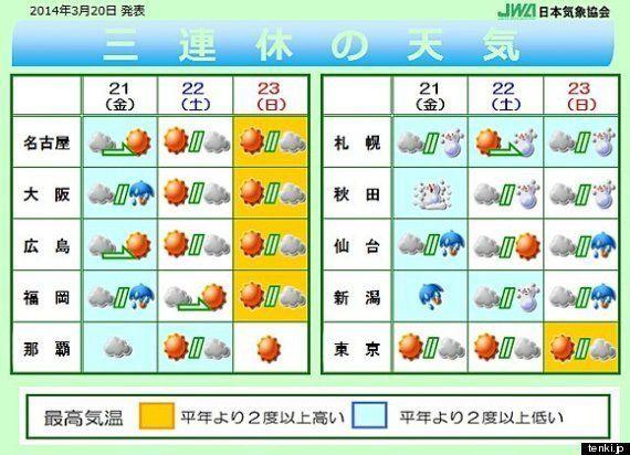 三連休の天気(吉田友海)