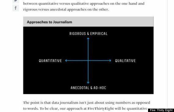 ビッグデータでジャーナリズムを変える?新メディアが始動