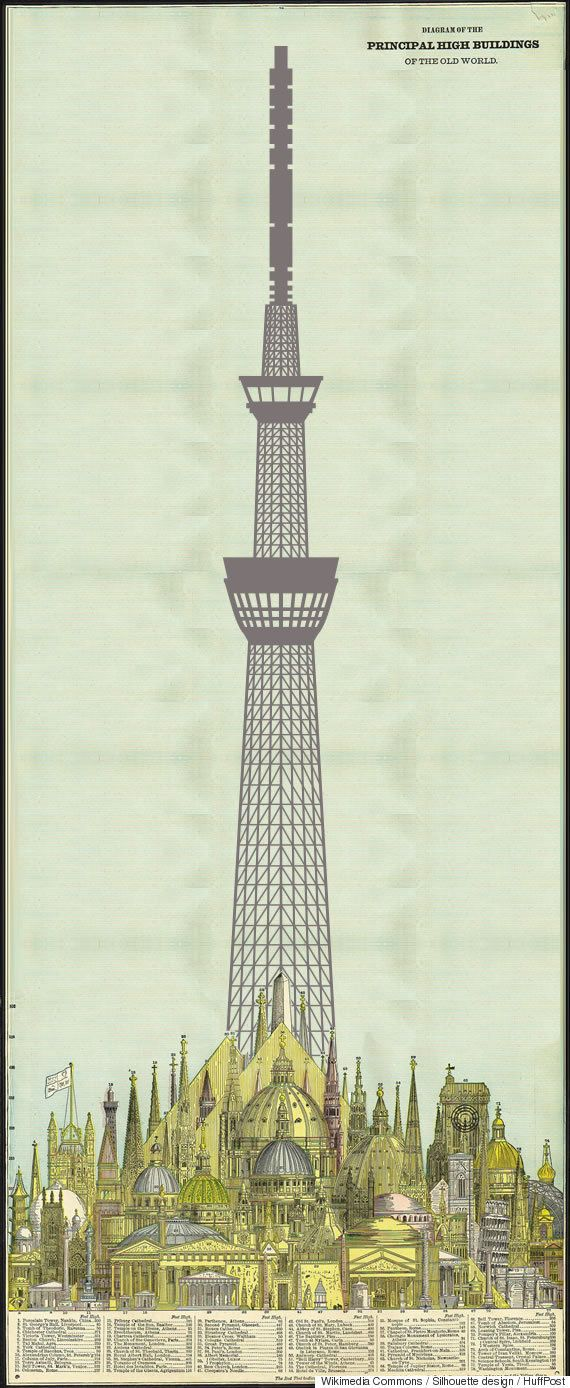 明治の人がみたら「東京スカイツリー」がどんだけ高いかわかる【画像】