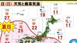 最高気温30度の予想も 2日にかけて季節はずれの暑さ