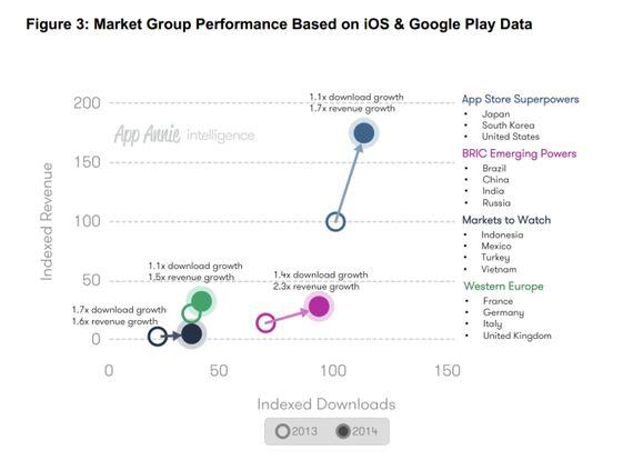 モバイルアプリのトレンド、注目すべき9つのポイント