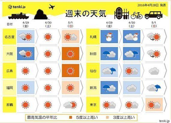 GW前半の天気 関東から沖縄は晴天
