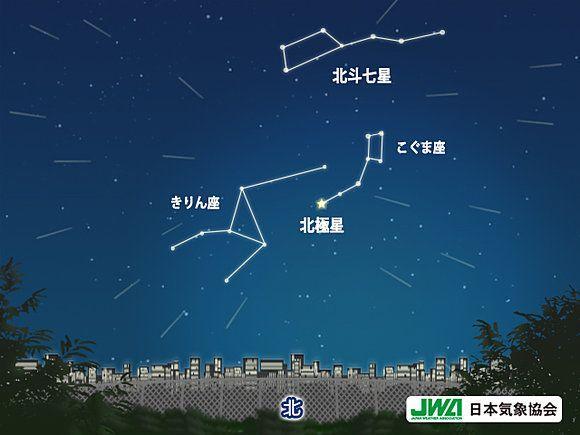 【今夜24日】かつて観測されたことのない「きりん座流星群」が見られそう(戸田よしか)
