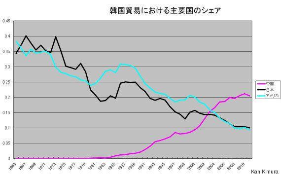 日韓が対立する歴史「認識」問題って何?