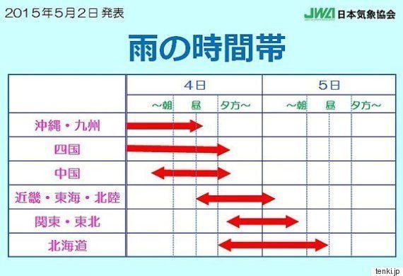 GWの天気は? 4日から天候崩れる(戸田よしか)