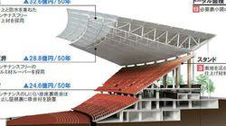 まもなく発表される新国立競技場案、それでもB案を推す理由 もっとも大きな違い「屋根工事」について