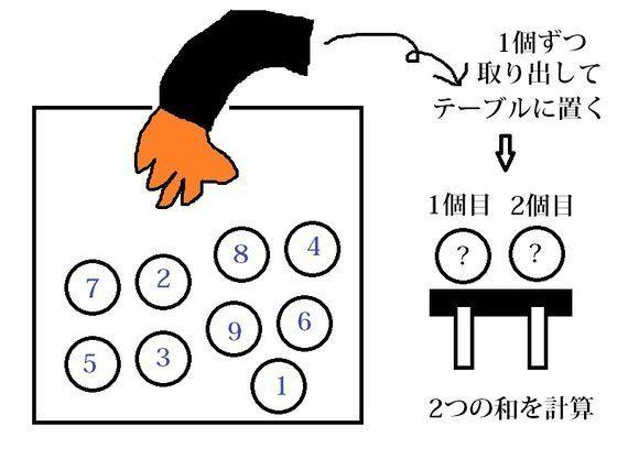三角パズルに挑戦! 第26回(2015年第4回)