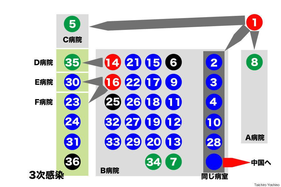 MERS、韓国の感染者はこうして広がった(インフォグラフィック)【UPDATE】
