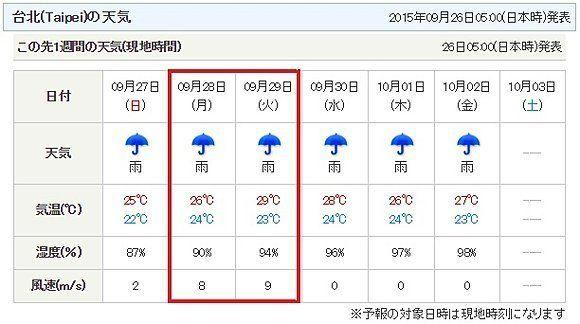 【台風情報】台風21号、動きが遅く影響長引く