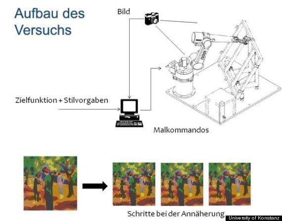 油絵が描けるロボット「e-David」(動画)