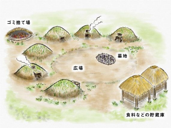 サイボウズ式:縄文時代、社長も上司もいないのに組織が成立していたってホント? 考古学者と組織の起源をさかのぼってみた