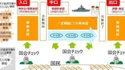 安保法案で日本を元気にする会の「割合投票」が機能しなかった理由と、いち地方議員の個人的謝罪