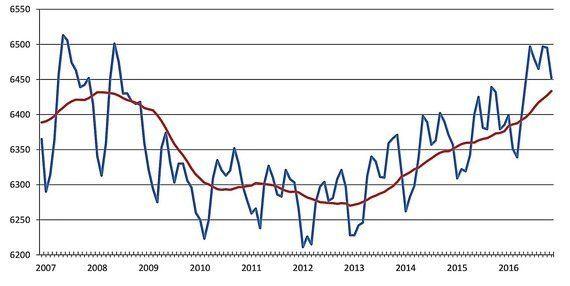 雇用指標改善の真相