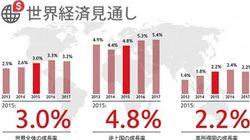 2015年の世界経済は改善の見込み、しかし様々な要因が下振れリスクに