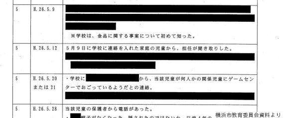 関西学院大の講師「放射能浴び光るかと思った」