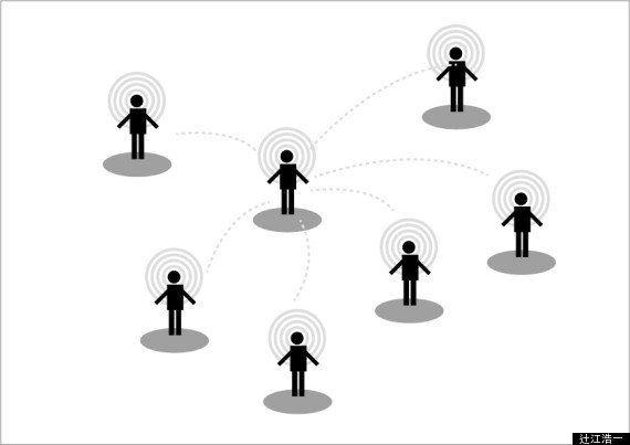 3.11ポストパブリック:スペクトラムなネットワーク社会--「仮設住宅」を舞台とした高齢者たちのチャレンジ(3)