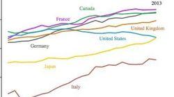 働く女性の割合が1位のフランス 理由は「手厚い子育て政策」