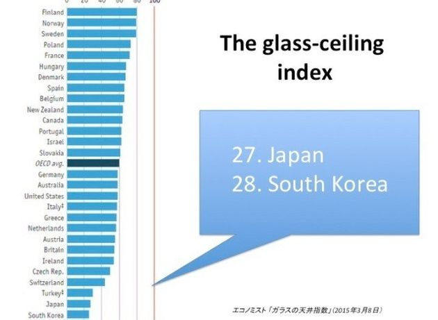 アジアの女性を取り巻く「ガラスの天井」はなくなるのか?