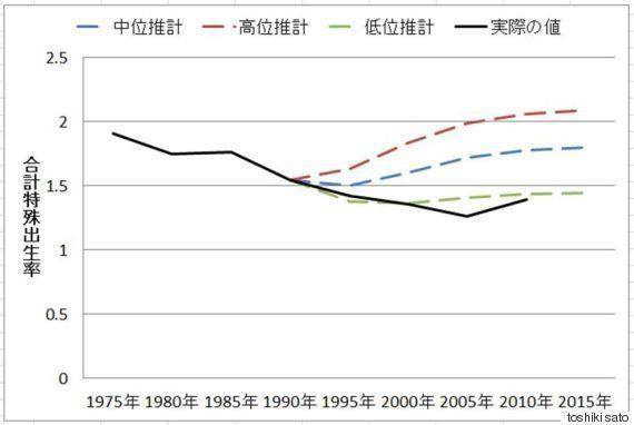 「世代間格差の解決策は、預金を持って死ぬこと」佐藤俊樹・東大教授に聞く