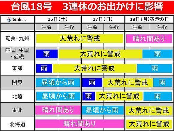 台風18号、3連休に直撃 外出危険日は?