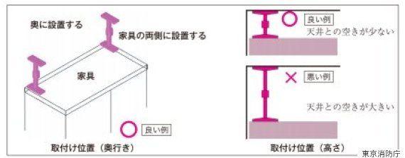 地震から身を守るために知っておきたい8つのこと【熊本地震】